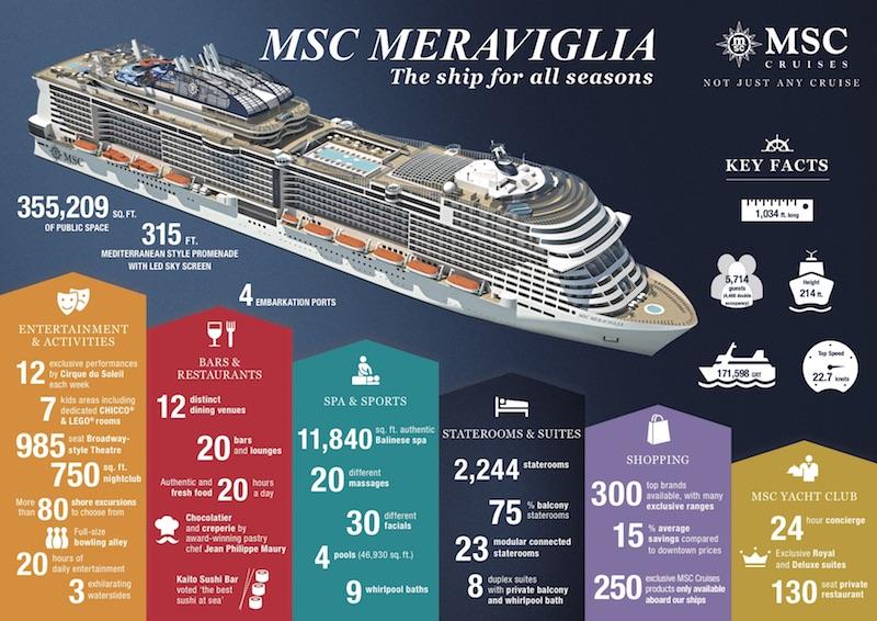 msc-meraviglia-infographic-us (1)